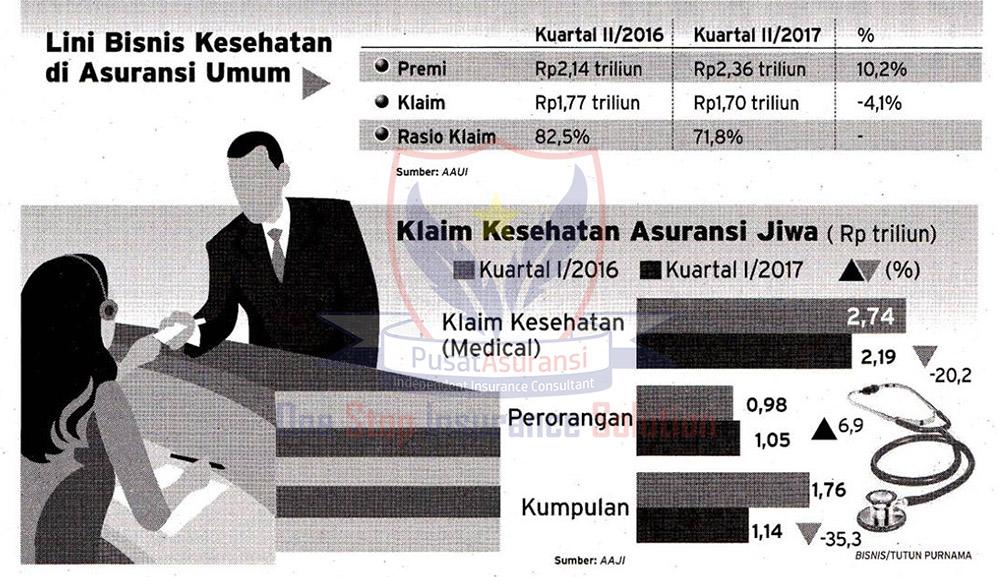 health-fraud